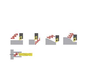 Exempel på användning av LFV tekniken och dess rörelsemönster i en Citizen L20-VIII LFV. LFV är fullt programmerbar och kan aktiveras eller avaktiveras vid önskad bearbetningscykel.